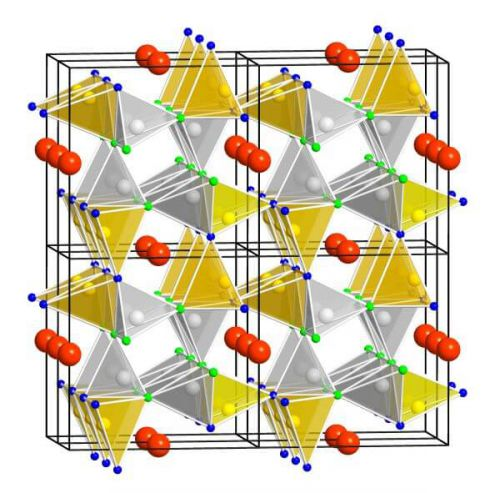 Crystal structure of the new phosphor